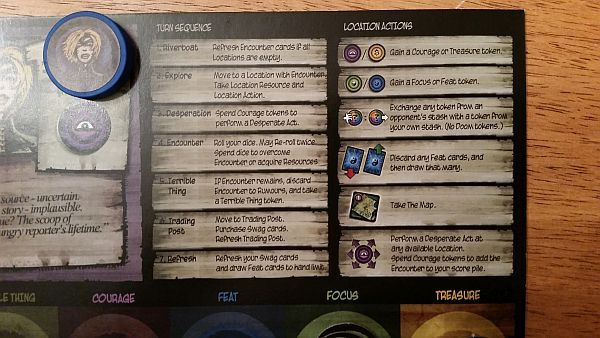 The character mat has a nice turn breakdown on it, as well as a list of Location Actions.